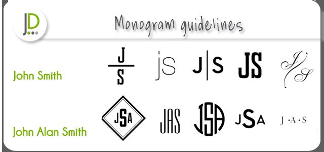 Monogram on a shirt